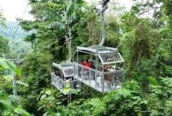Ecotourism in Costa Rica