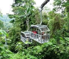 Photo of What is the ecotourism in Costa Rica?